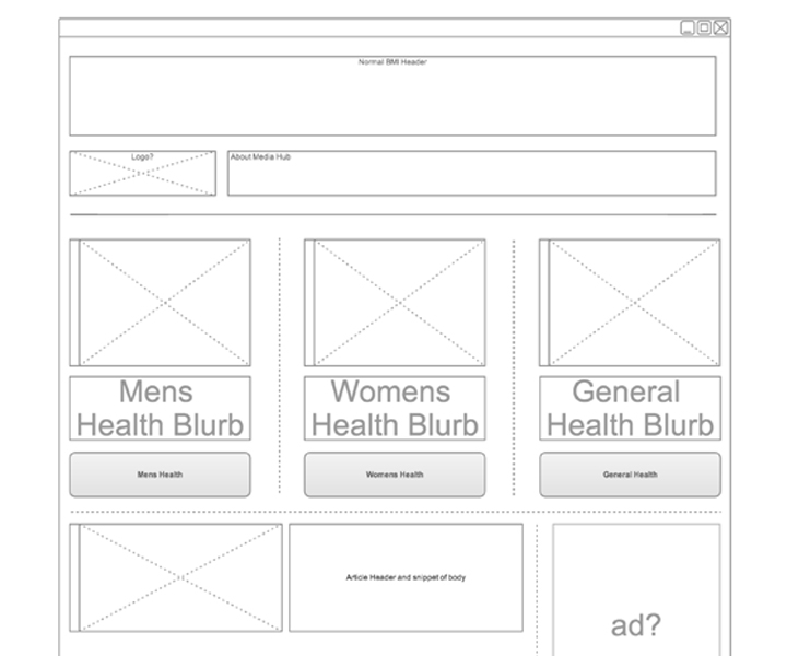HealthMatters-wireframe